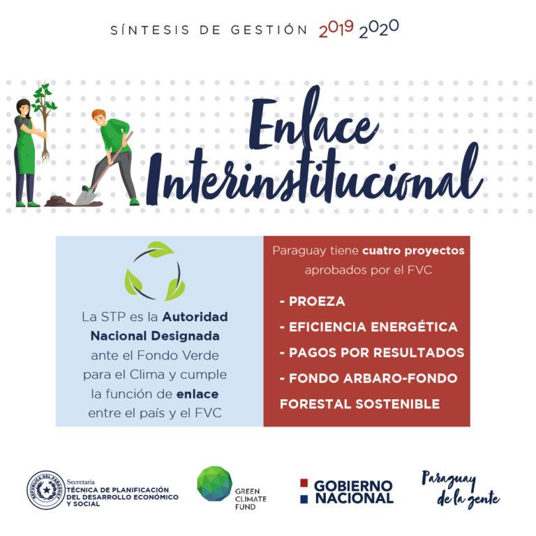 Enlace Interinstitucional