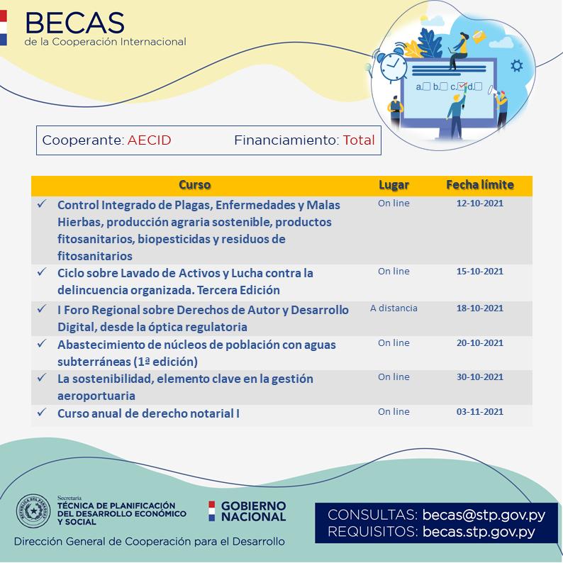 AECID ofrece becas con financiamiento total